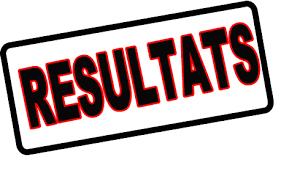 Résultats du we des 17 et 18 février2018.